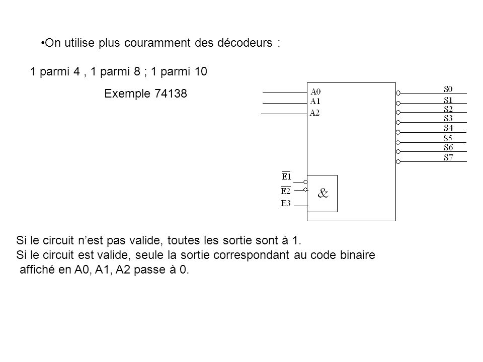 •On utilise plus couramment des décodeurs :