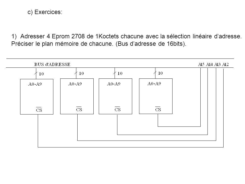 c) Exercices: Adresser 4 Eprom 2708 de 1Koctets chacune avec la sélection linéaire d'adresse.