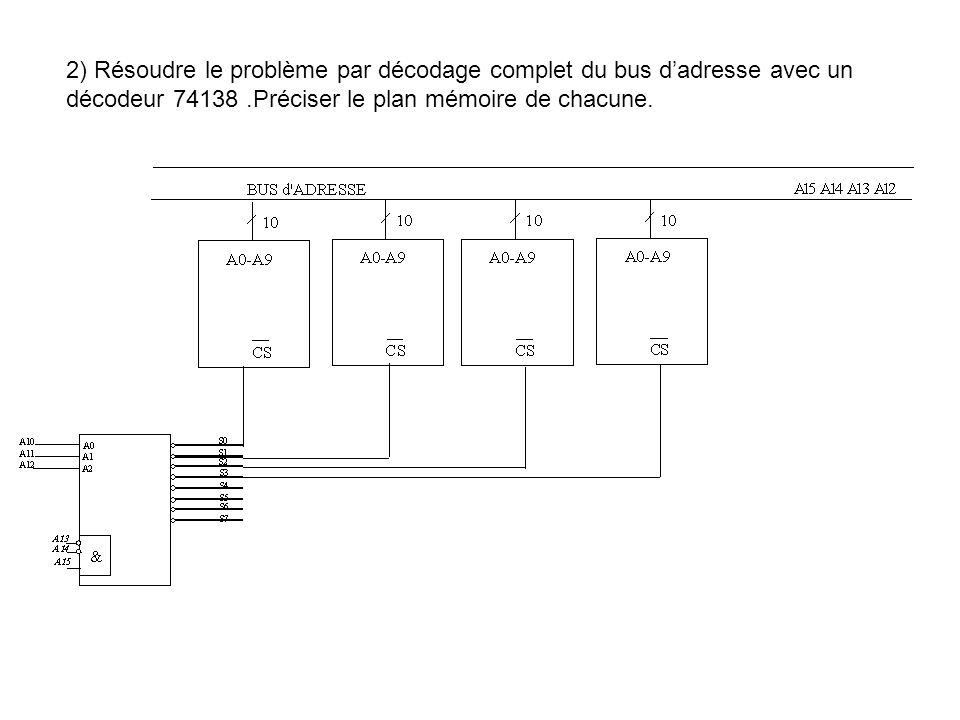 2) Résoudre le problème par décodage complet du bus d'adresse avec un
