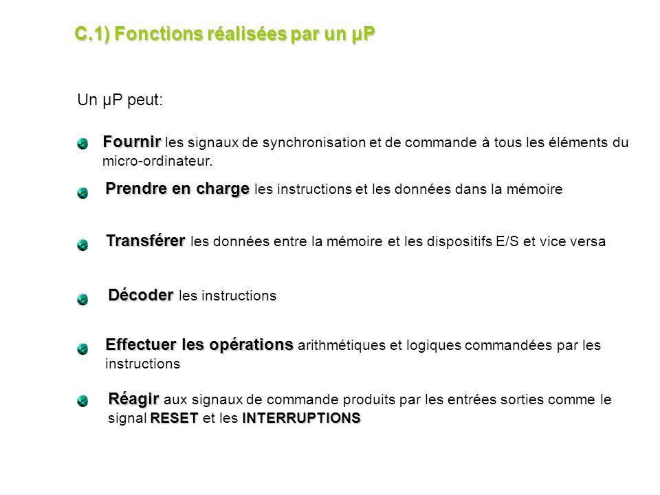 C.1) Fonctions réalisées par un μP