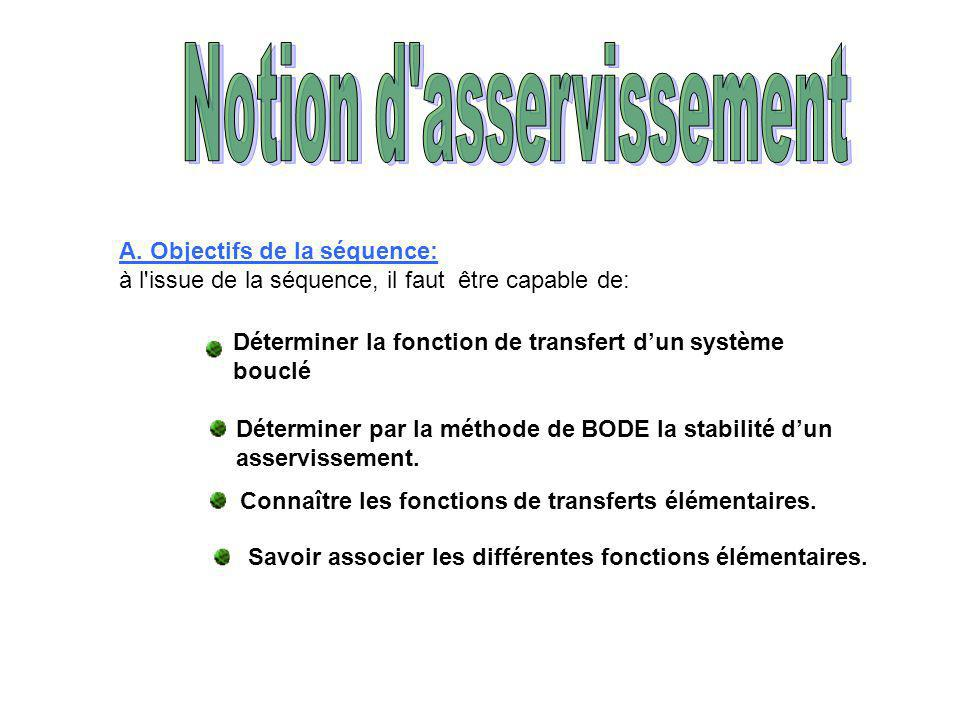 Notion d asservissement