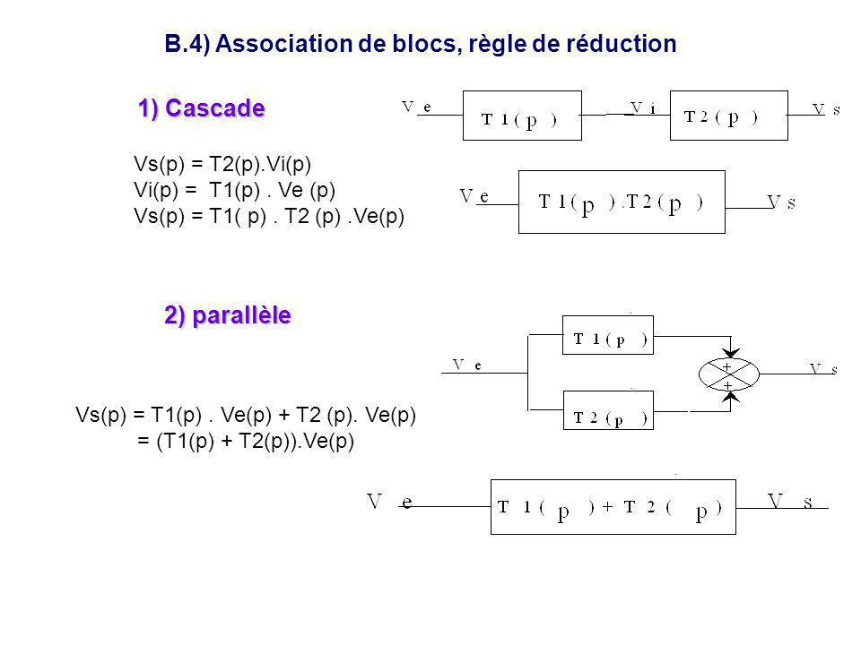 Vs(p) = T1(p) . Ve(p) + T2 (p). Ve(p)