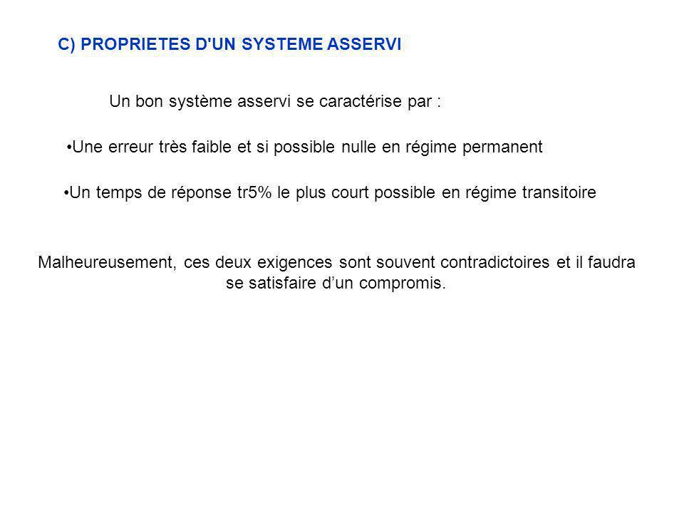 C) PROPRIETES D UN SYSTEME ASSERVI