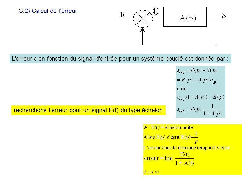 C.2) Calcul de l'erreur L'erreur ε en fonction du signal d'entrée pour un système bouclé est donnée par :