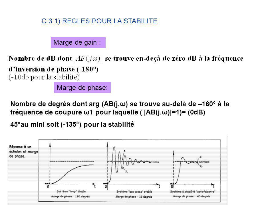 C.3.1) REGLES POUR LA STABILITE