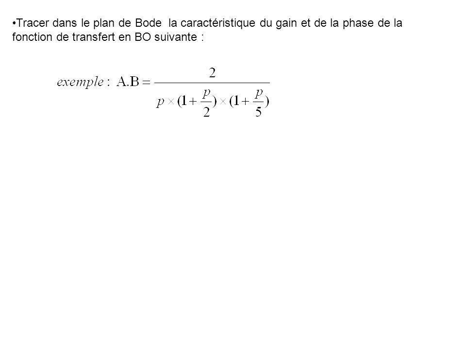 •Tracer dans le plan de Bode la caractéristique du gain et de la phase de la fonction de transfert en BO suivante :