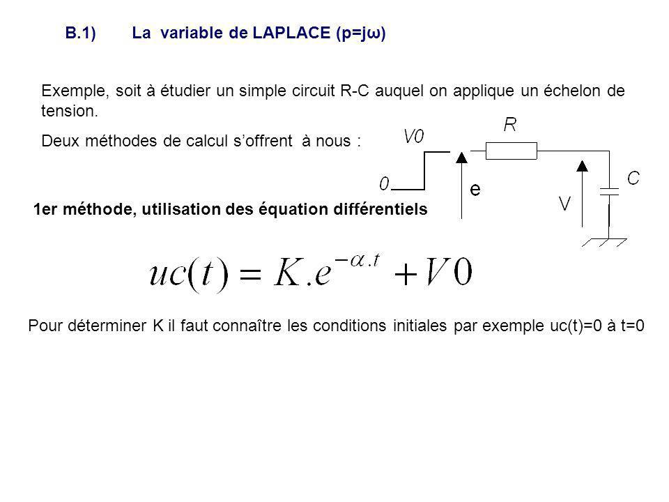 B.1) La variable de LAPLACE (p=jω)