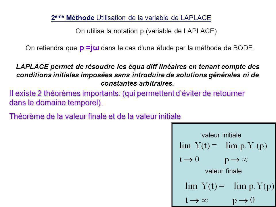 Théorème de la valeur finale et de la valeur initiale