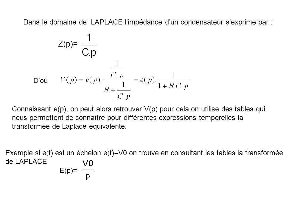Dans le domaine de LAPLACE l'impédance d'un condensateur s'exprime par :