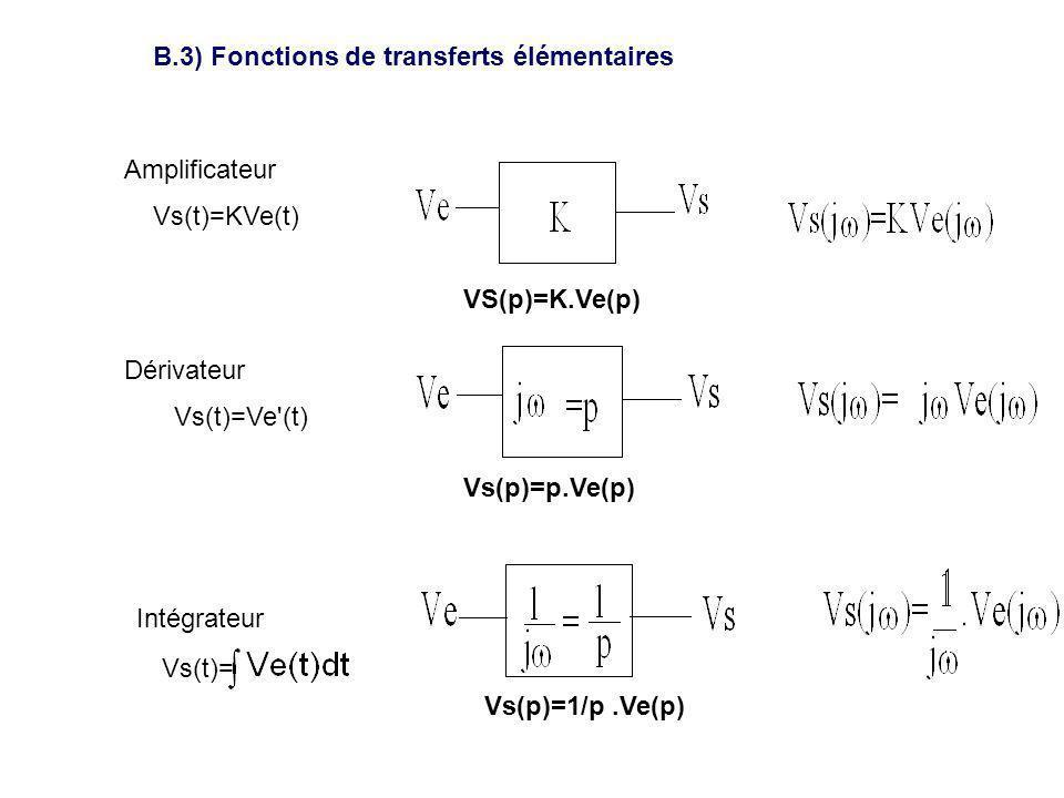 B.3) Fonctions de transferts élémentaires
