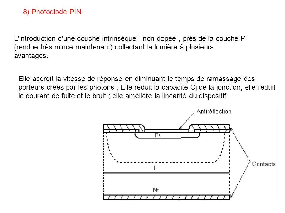 8) Photodiode PIN
