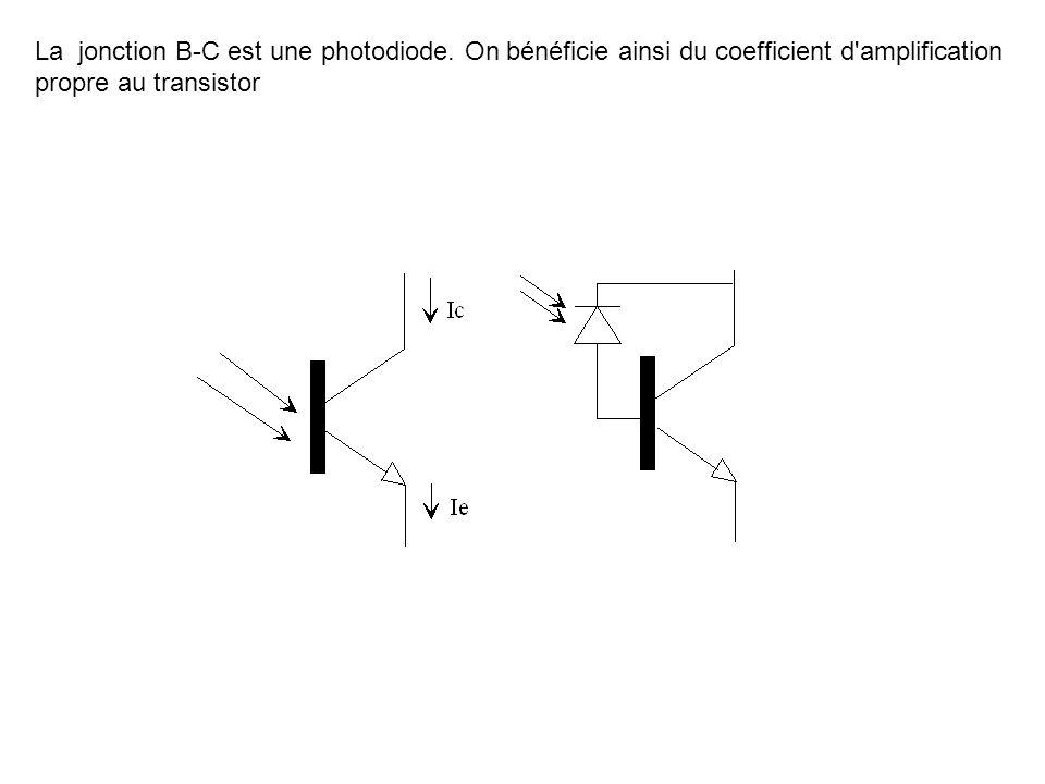 La jonction B-C est une photodiode
