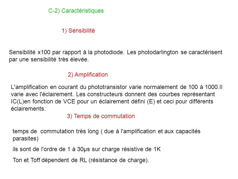C-2) Caractéristiques 1) Sensibilité.