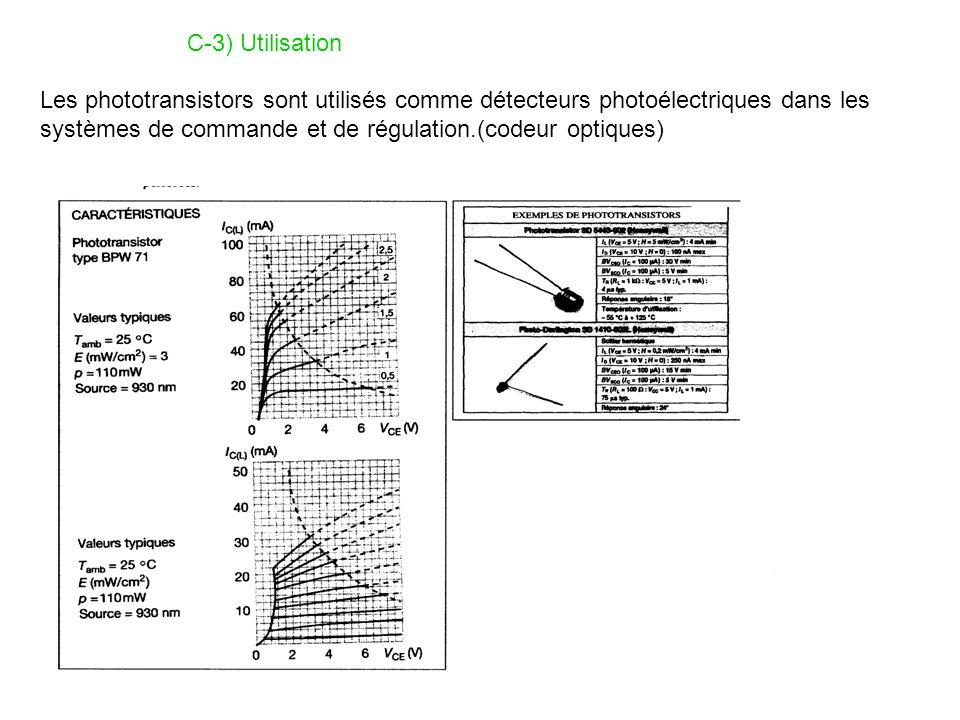C-3) Utilisation