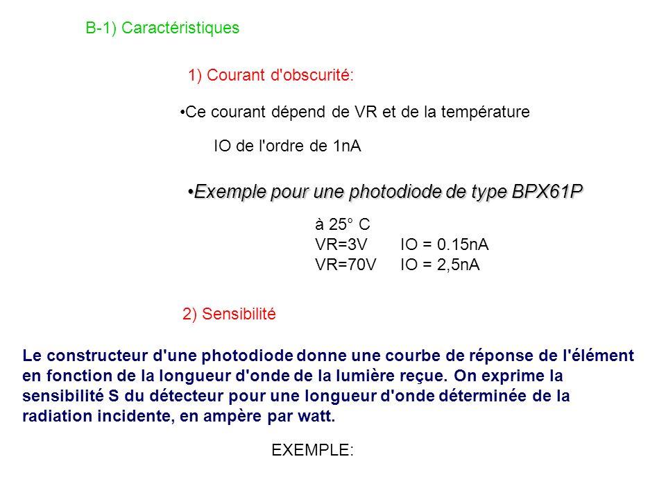 Exemple pour une photodiode de type BPX61P