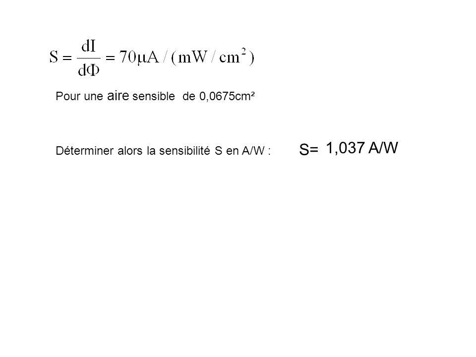 1,037 A/W S= Pour une aire sensible de 0,0675cm²