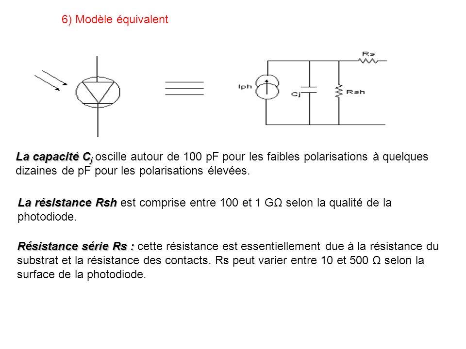 6) Modèle équivalent