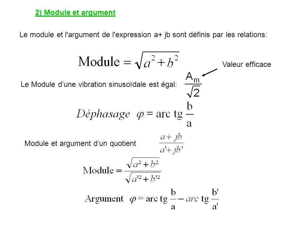 Le Module d'une vibration sinusoïdale est égal: