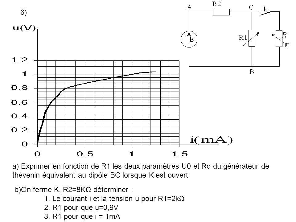 6)a) Exprimer en fonction de R1 les deux paramètres U0 et Ro du générateur de thévenin équivalent au dipôle BC lorsque K est ouvert.