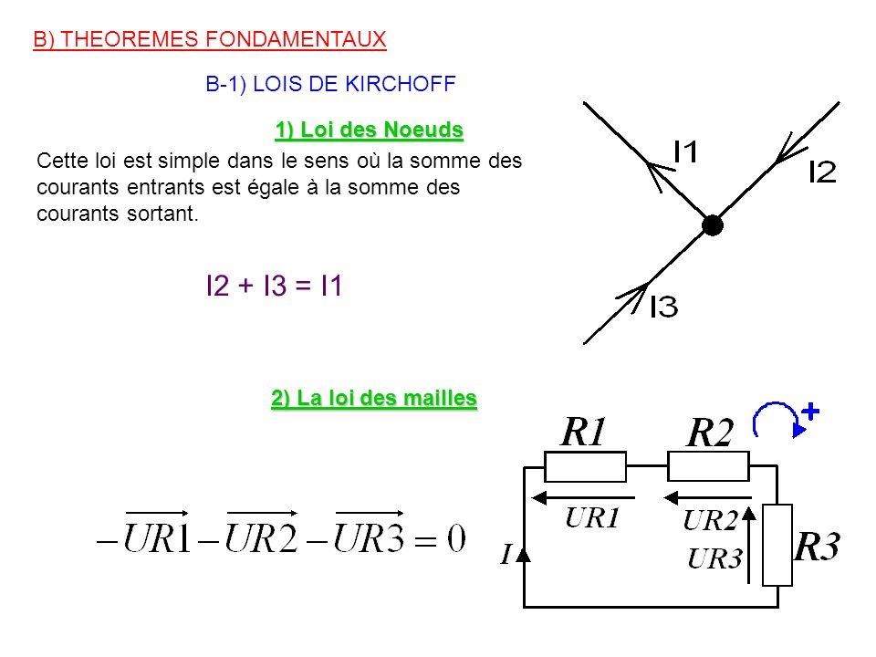 I2 + I3 = I1 B) THEOREMES FONDAMENTAUX B-1) LOIS DE KIRCHOFF