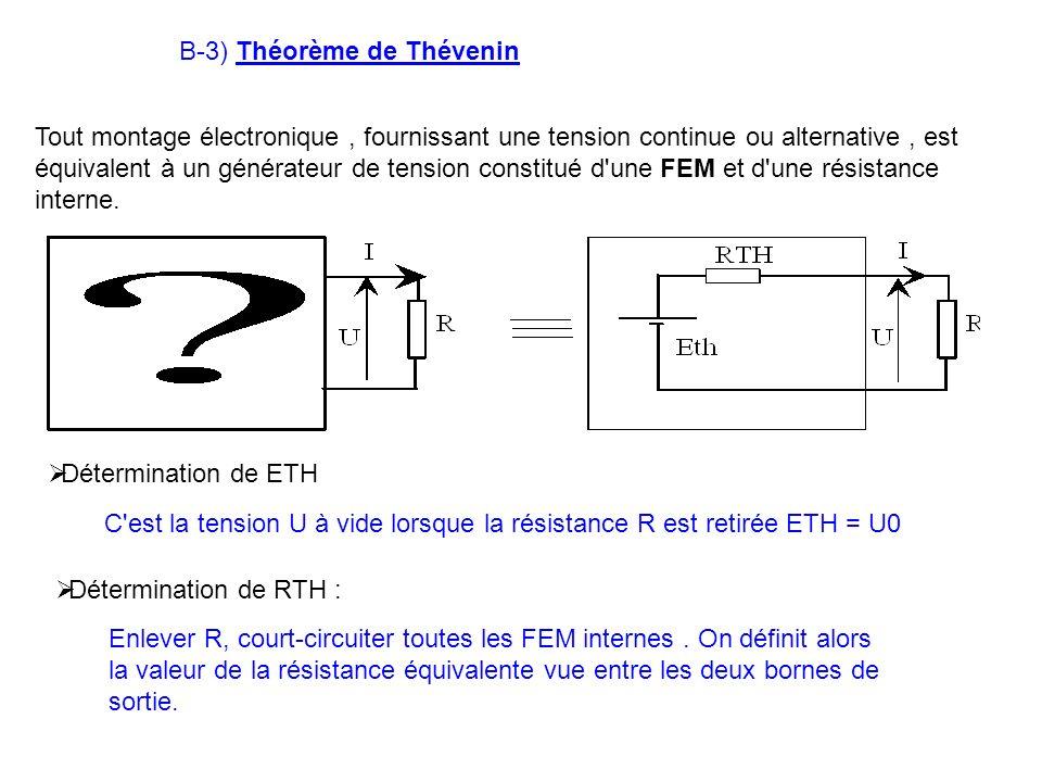 B-3) Théorème de Thévenin