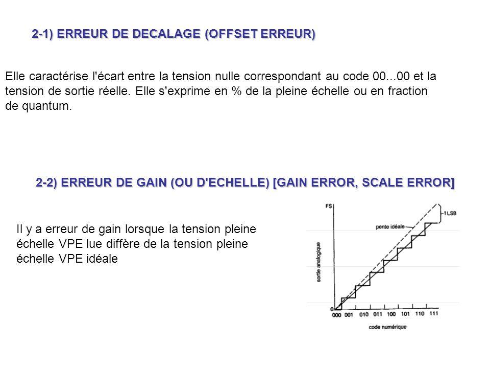 2-1) ERREUR DE DECALAGE (OFFSET ERREUR)