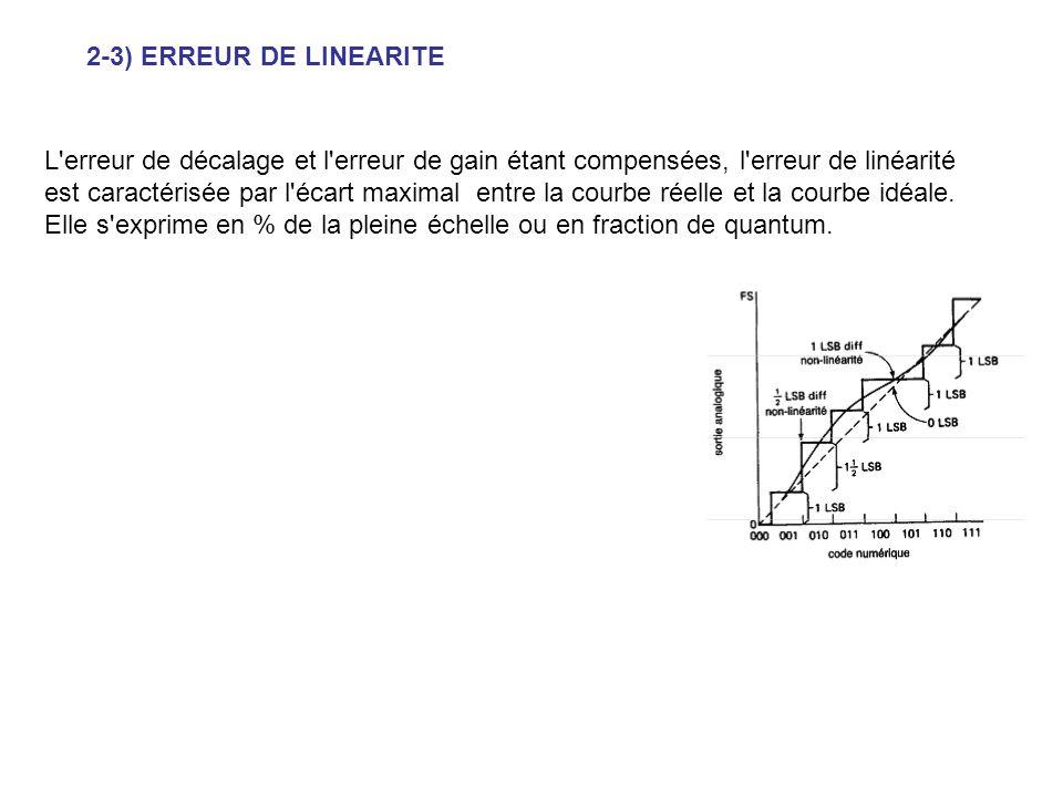 2-3) ERREUR DE LINEARITE