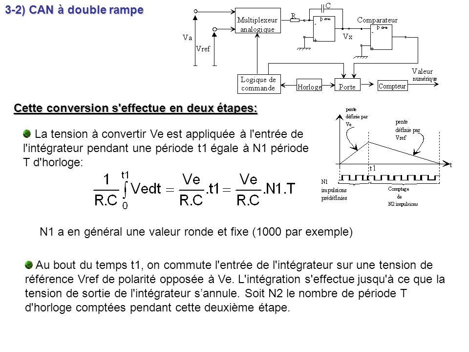 3-2) CAN à double rampe Cette conversion s effectue en deux étapes: