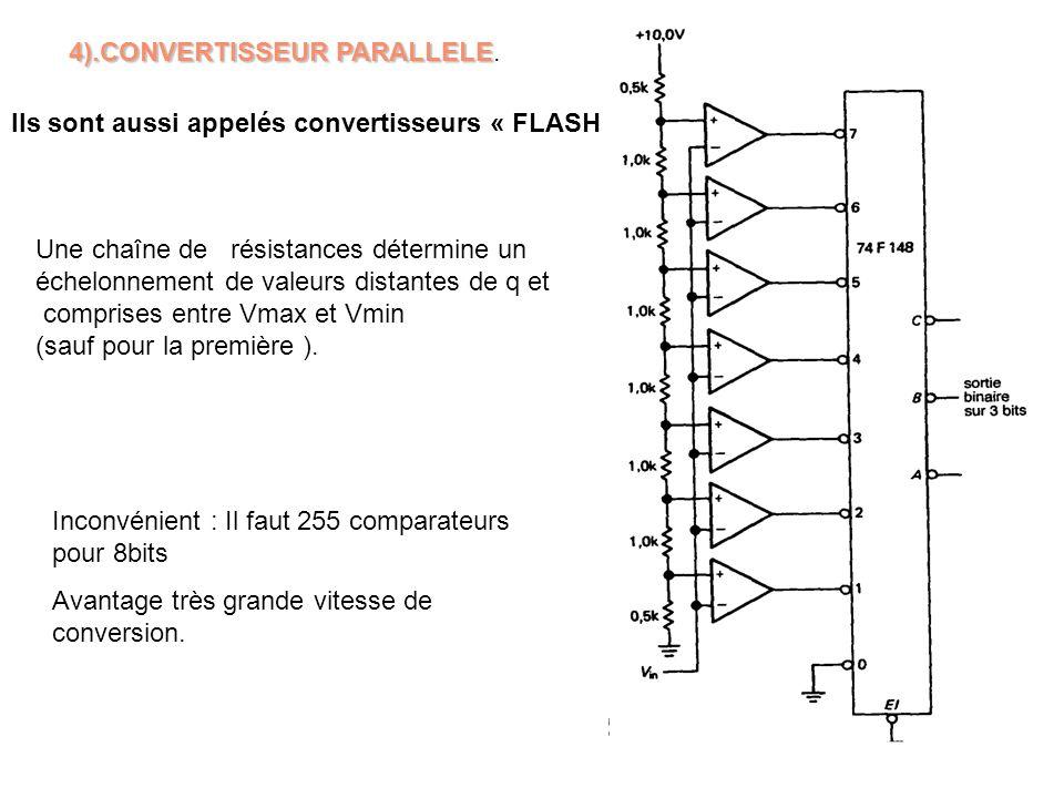 4).CONVERTISSEUR PARALLELE.