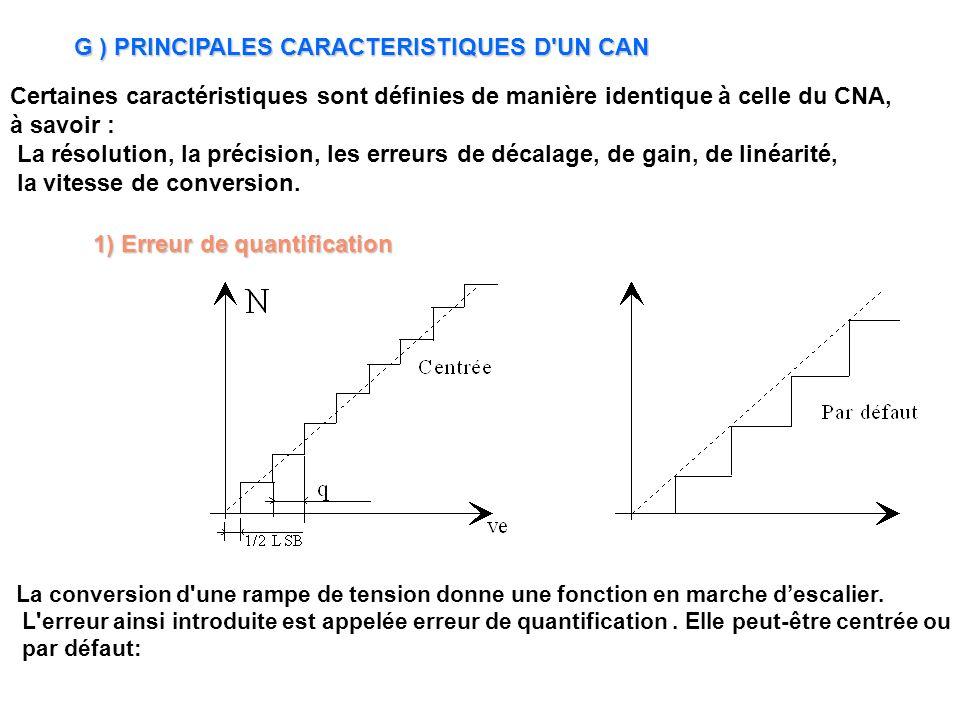 G ) PRINCIPALES CARACTERISTIQUES D UN CAN