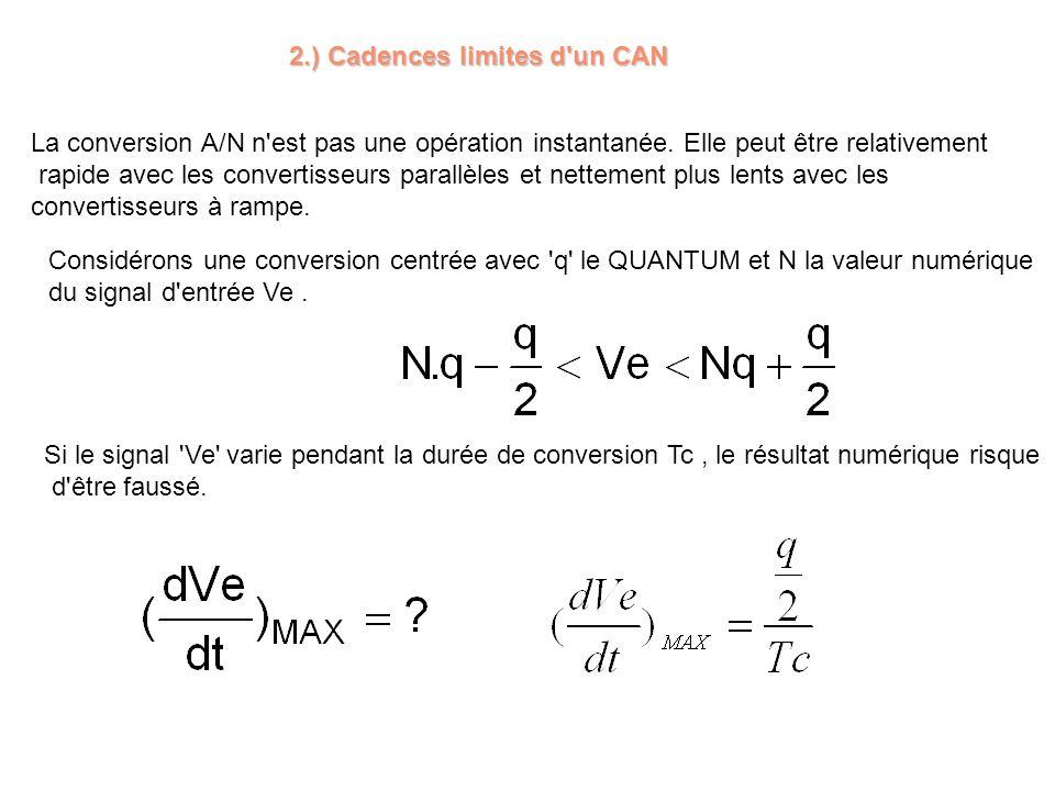 2.) Cadences limites d un CAN