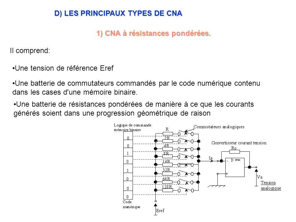 D) LES PRINCIPAUX TYPES DE CNA