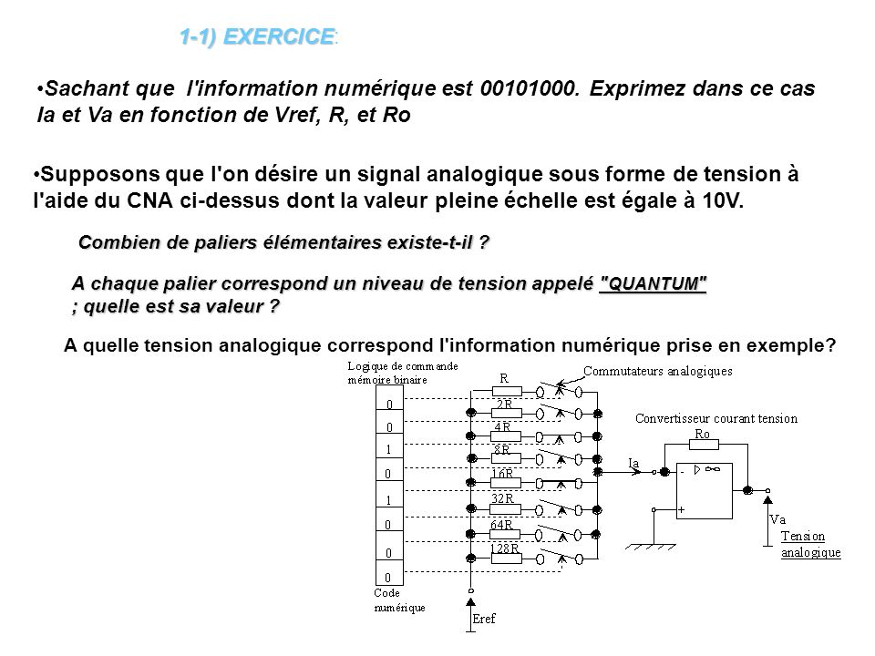 1-1) EXERCICE: Sachant que l information numérique est 00101000. Exprimez dans ce cas Ia et Va en fonction de Vref, R, et Ro.