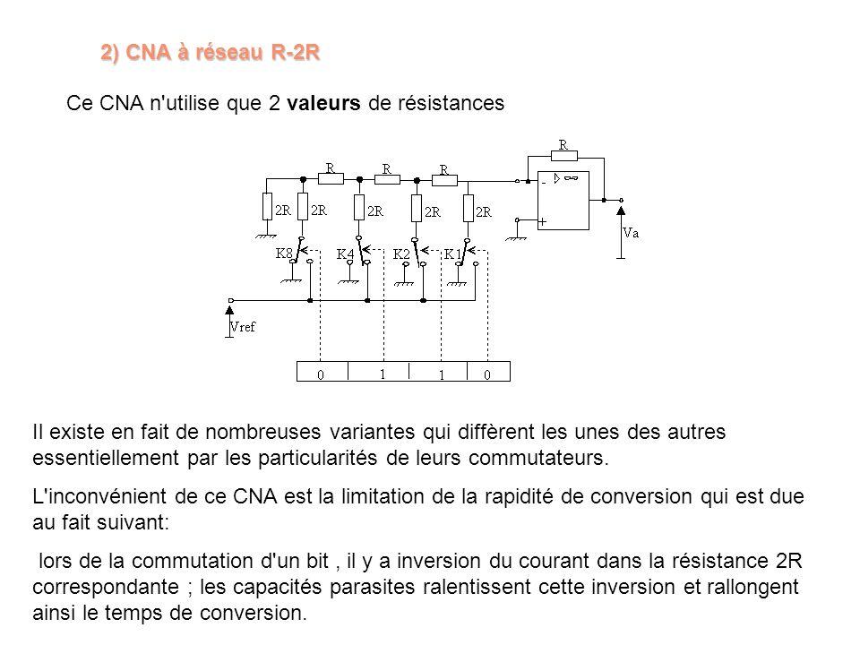 2) CNA à réseau R-2R Ce CNA n utilise que 2 valeurs de résistances.