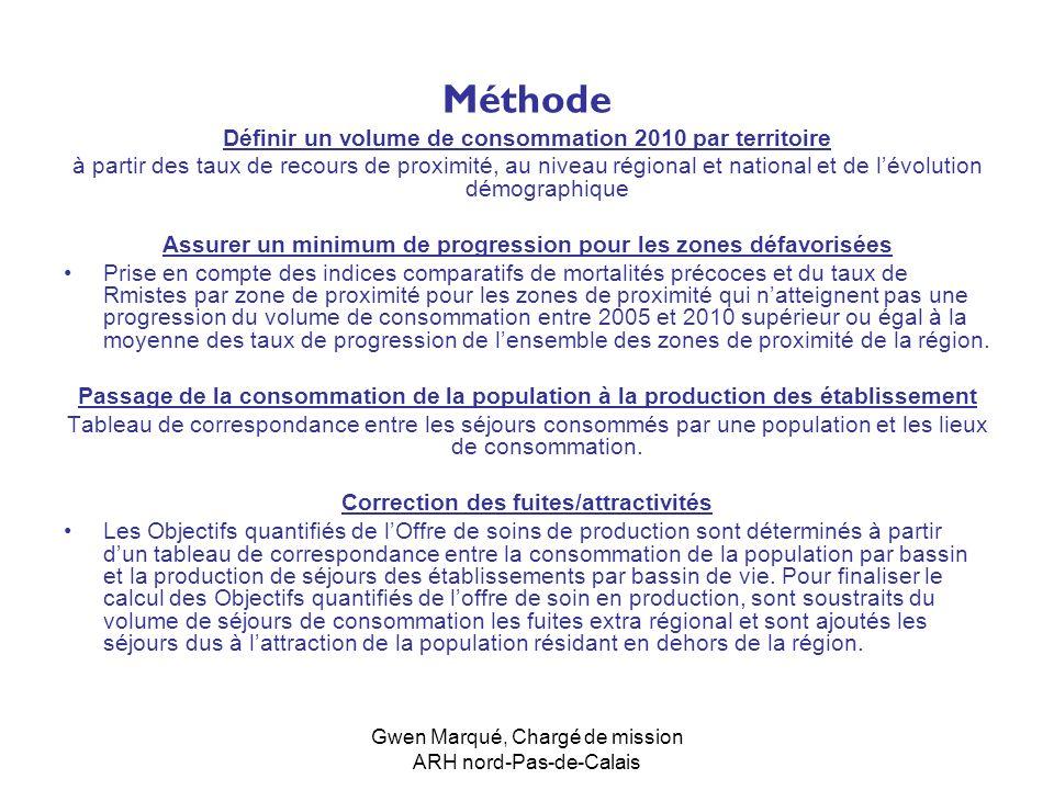 Méthode Définir un volume de consommation 2010 par territoire