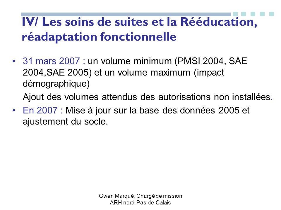 IV/ Les soins de suites et la Rééducation, réadaptation fonctionnelle