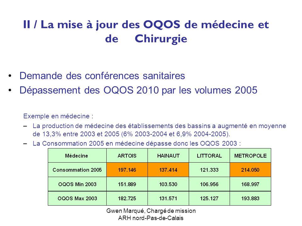 II / La mise à jour des OQOS de médecine et de Chirurgie