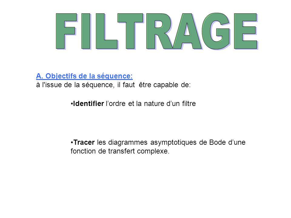 FILTRAGE A. Objectifs de la séquence:
