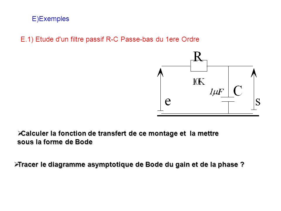 E)Exemples E.1) Etude d un filtre passif R-C Passe-bas du 1ere Ordre.