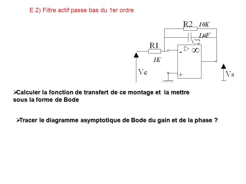 E.2) Filtre actif passe bas du 1er ordre
