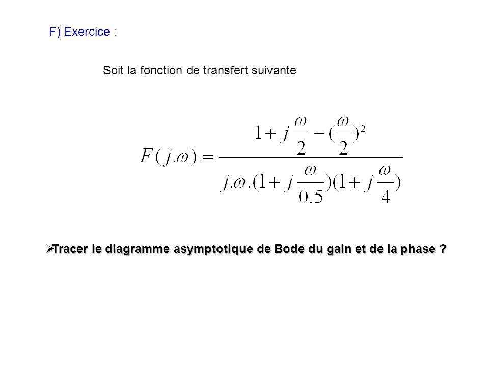 F) Exercice : Soit la fonction de transfert suivante.