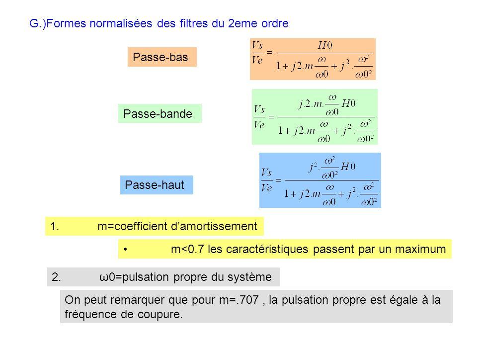 G.)Formes normalisées des filtres du 2eme ordre