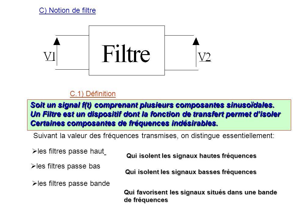Soit un signal f(t) comprenant plusieurs composantes sinusoïdales.