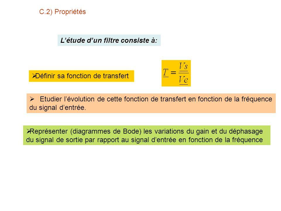 C.2) Propriétés L'étude d'un filtre consiste à: Définir sa fonction de transfert.