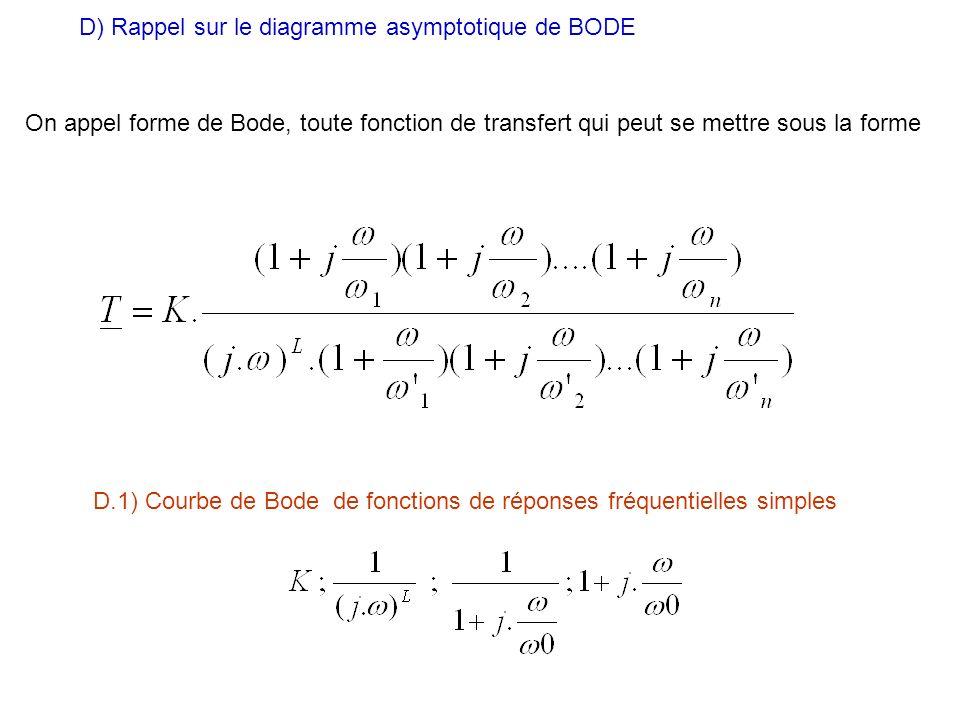 D) Rappel sur le diagramme asymptotique de BODE