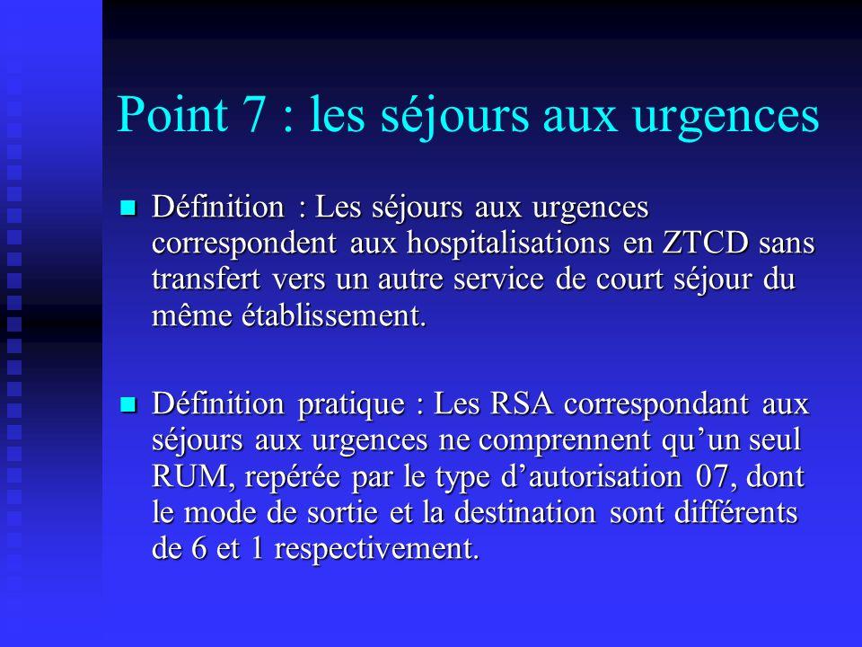 Point 7 : les séjours aux urgences