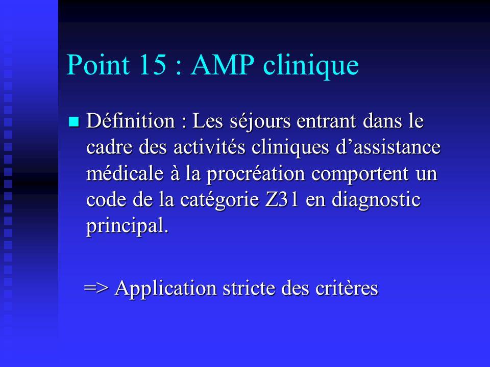 Point 15 : AMP clinique