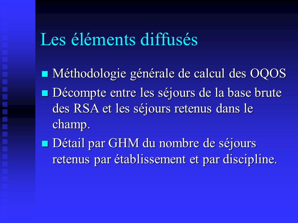 Les éléments diffusés Méthodologie générale de calcul des OQOS