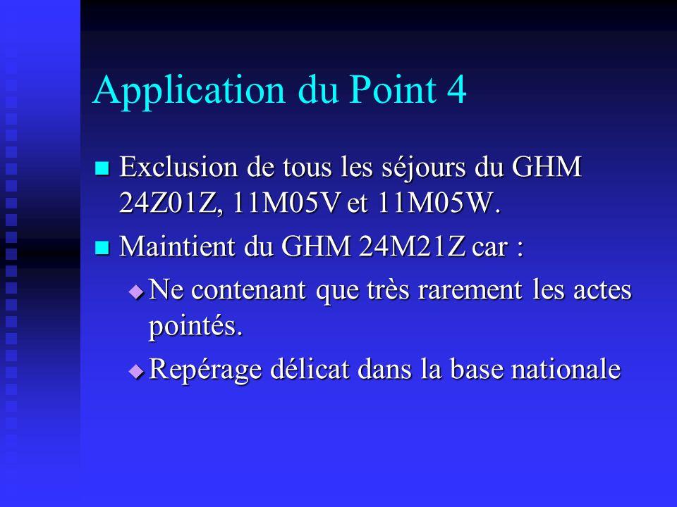 Application du Point 4 Exclusion de tous les séjours du GHM 24Z01Z, 11M05V et 11M05W. Maintient du GHM 24M21Z car :
