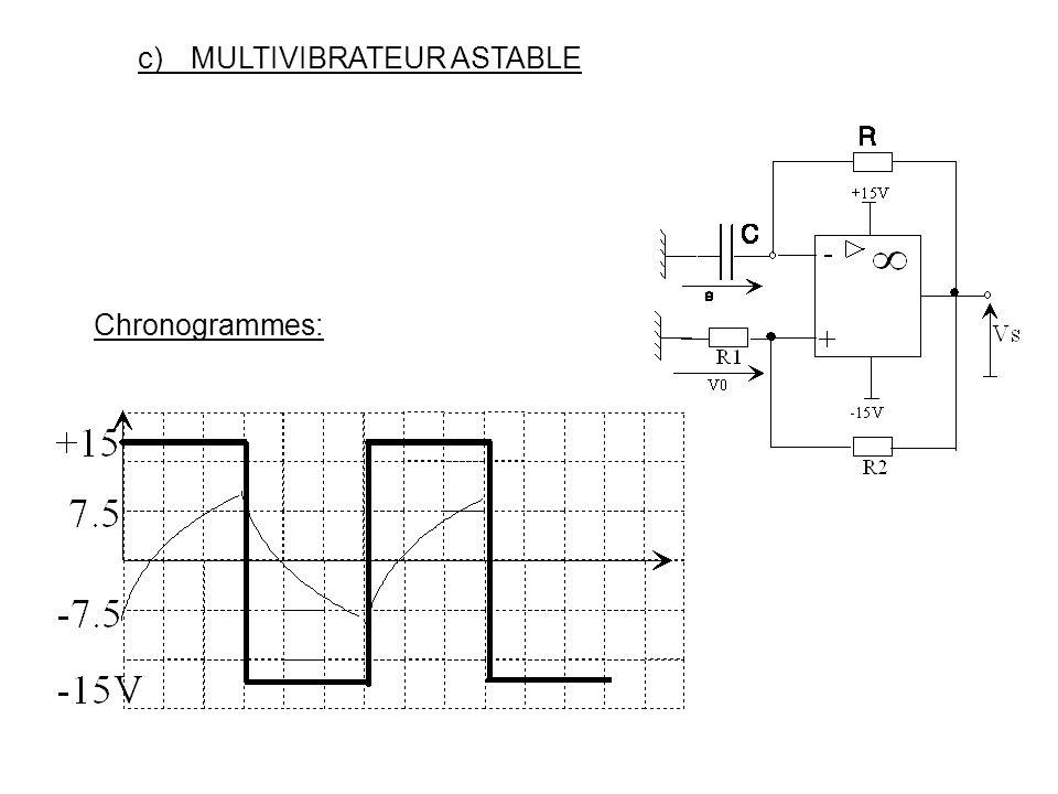 c) MULTIVIBRATEUR ASTABLE